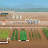 INQUIRY ABOUT Hot sale new design 2 hectare drip irrigation system for farm