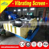 Manufacture Direct Sell small size vibrating screen