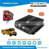 4ch mini hd 720P 4g gps mdvr for car, taxi security camera system
