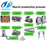 Tapioca starch production line for Nigeria Ghana