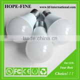 3000/4000/6000K Color Temperature(CCT) and Aluminium + Plastic Lamp Body Material 3w to 12w led bulbs