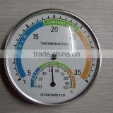 bi-metal thermometer TH101