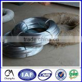 price per kg iron supplier/galvanized wire