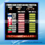 P1.85 indoor currency bank exchange rate led display                                                                         Quality Choice                                                     Most Popular