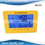 high quality co2 burglar alarm meter wireless monitor