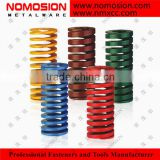 compression coil spring, tension coil spring