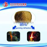 chinese refractory refracotory for gunning mix application for steel plant HS CODE 25199020.00