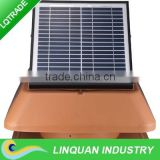 20W Solar Powered Attic Ventilators