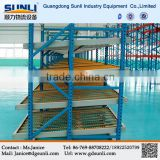 New Products 2016 China Supplier Gravity Flow Storage Warehouse Mobile Carton Goods Long Span Shelving