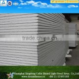 EPS sandwich panel price/EPS board/EPSsandwich panel for floor