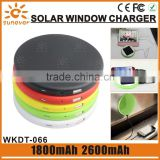 Portable and durable buy solar panels in china sunchine power bank for cell phone