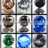 cubic zirconia color chart 2