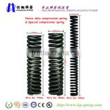 Heavy duty compression spring ,hot coiling springs, big springs, large compression springs