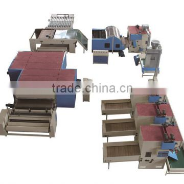 WJM series nonwoven polyester fiber glue free wadding production line