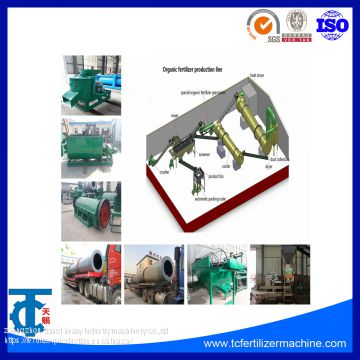 organic fertilizer production line with capacity of 1-30 tons per hour