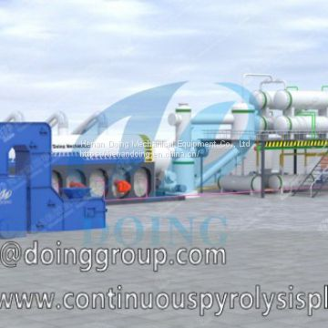 DOING fully continuous waste plastic pyrolysis plant