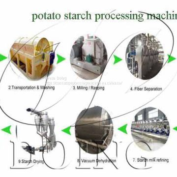 sweet potato washing machine