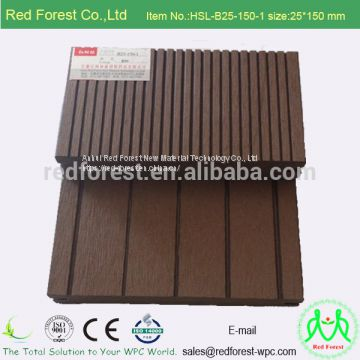 wood plastic composite outdoor  wall panel