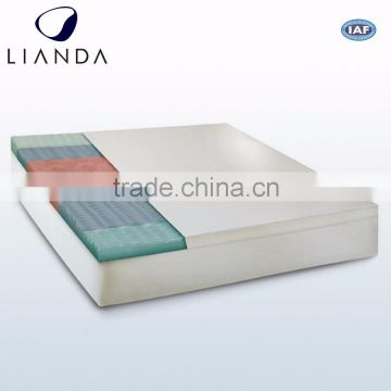 bedroom comfortable healthy soft memory foam mattress wholesale