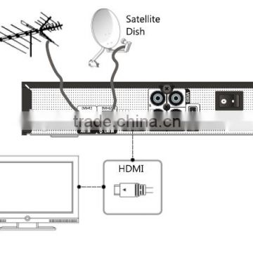 newmax 779 NEWMAX NM-779 DVB-S2 & DVB-T2 COMBO for West