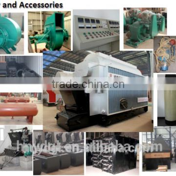 Supply scope of wood pellet steam boiler in China