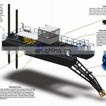 18 Inch Yuanhua Excavator Dredger and Sand Mining Dredger