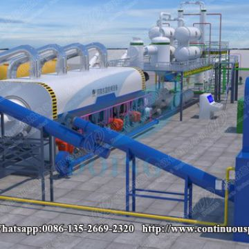 DOING new design fully continuous pyrolysis plant