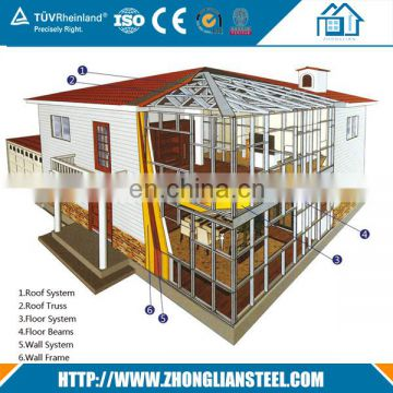 Famous steel outdoor structure buildings for warehouse