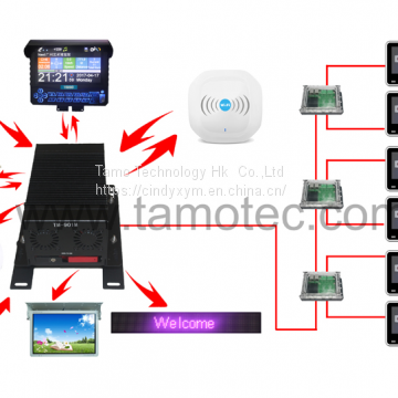 Wireless bus audio/video entertainment system on demand with touch screen