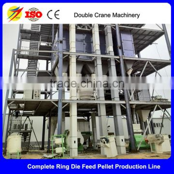 China top quality poultry feed plant, CE Certificate