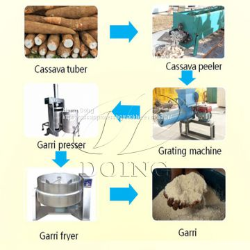 High efficiency garri processing machien