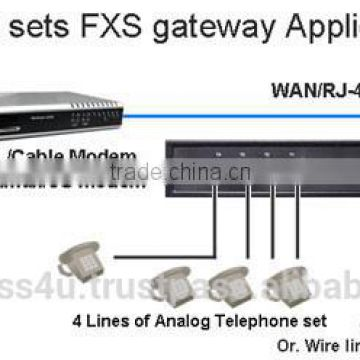 WG-2504 4-lines FXS SIP IP Gateway of New Products from China
