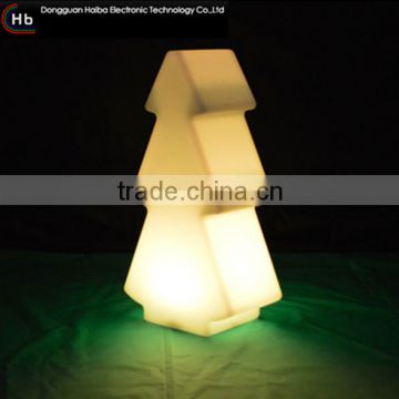 home decorate indoor wall light bedroom wall lamp led lamps bedside table lamps chinese wholesale suppliers