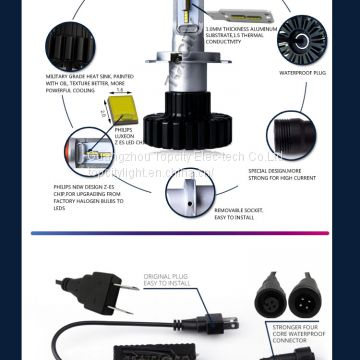 Factory direct wholesale auto led headlight bulb H4 Hi Lo 160W Phillips Z-ES chips