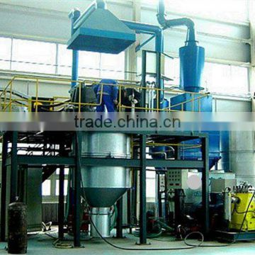 water atomization equipment for making Copper powder