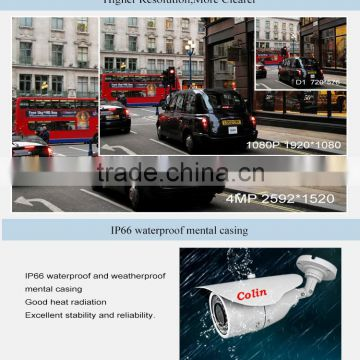 Colin hot new products cctv security 1080p rocam ip camera system for 2014