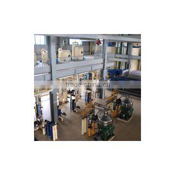 Company profile - HONOROAD VIET NAM EDIBLE OIL CO , LTD