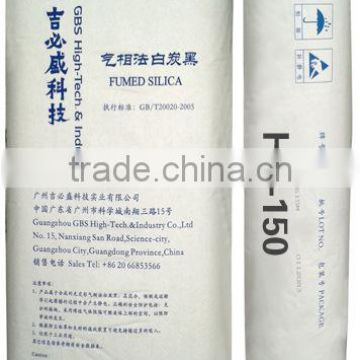 Fumed silica price Fumed silica msds