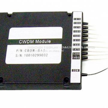 8 Channel  Coarse Wavelength Division Multiplexer(CWDM)