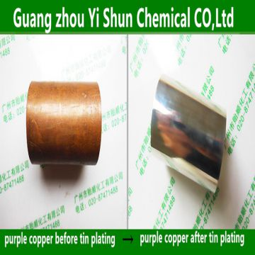 Surface tin plating solution Copper plating solution Copper surface plating solution
