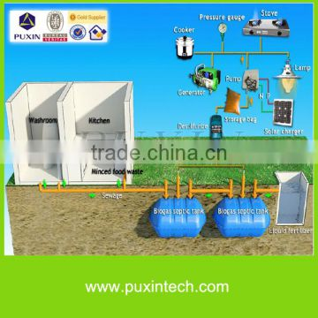 small biogas plant for residential buildings sewage water disposal