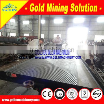 China leading gravity gold mining company