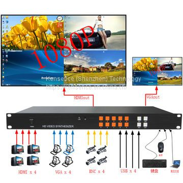 Image Splicer,CCTV Quad Processor,4 image Segmentation,Video Wall Controller