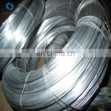 China Factory BWG20 electro galvanized iron wire for welded wire mesh in panel