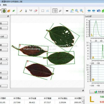 QT-LS02 Leaf Analysis System