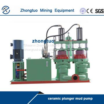 China slip pumps with ceramic piston manufacturers