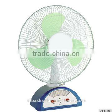 solar powered fans solar powered electric fan