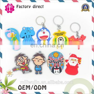 The Chinese Face soft 3D pvc keychains