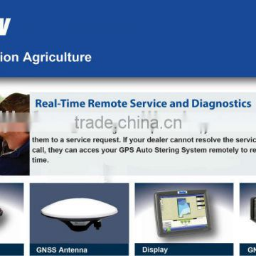 Cost Effective Auto Steering System Sunnav Ag 100 Of Precision Agriculture From China Suppliers 141554706