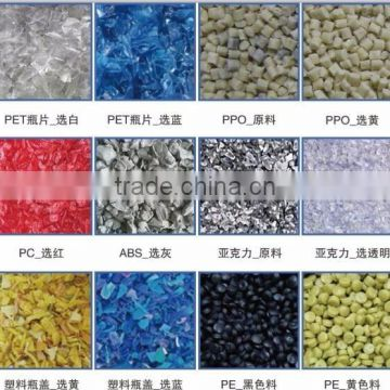 Full color CCD sensor sorter for recycled plastic particles